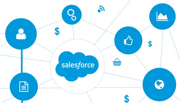 why-salesforce-best-platform-for-crm-needs